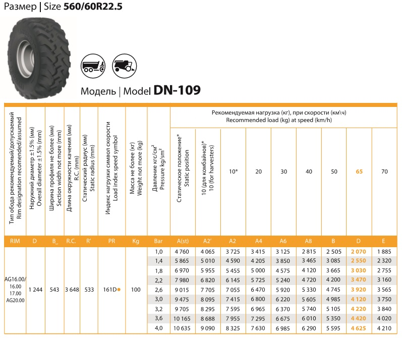 DNEPROSHINA 560/60R22.5 AGROPOWER
